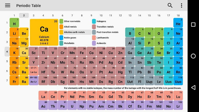 Periodic Table 2018 Pro Apk Free Download