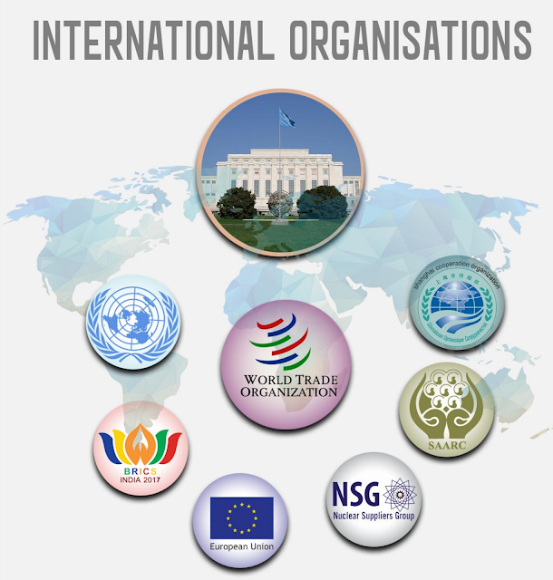 international-organisations-by-shankar-ias