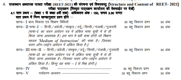 REET 2021 Exam Pattern For Level 1