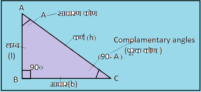 Complementary angles trigonometric ratios