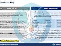 Tanya Jawab Kebijakan Ujian Nasional (UN)