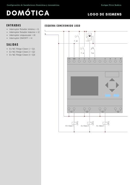 Control de Riego Plantas Invernadero   Programación LOGO   Riego Automático + Manual