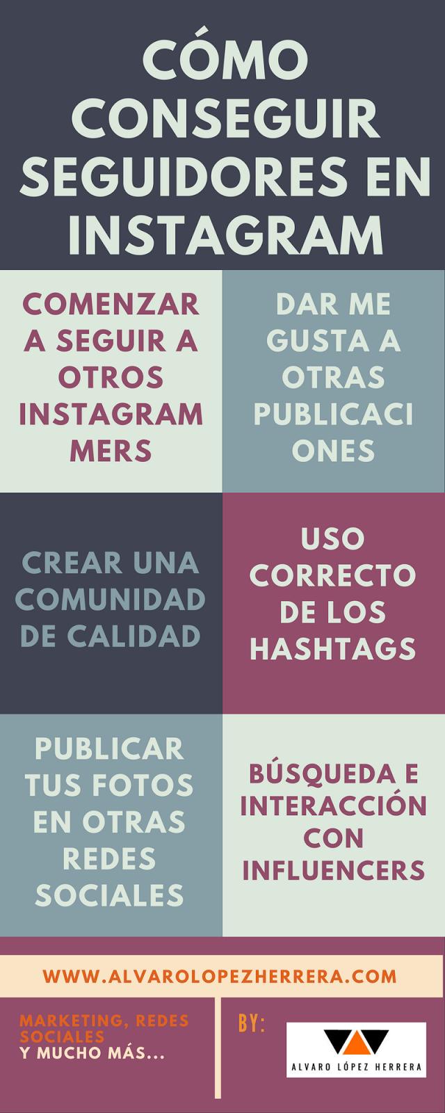 Guía Completa de Instagram para conquistar esta Red Social