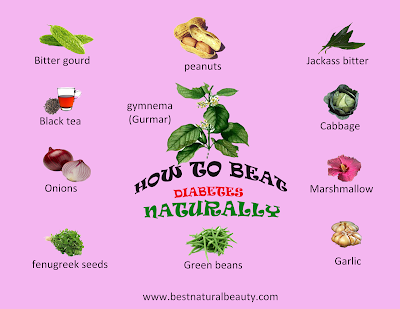 How to beat diabetes naturally