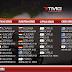 Drift Kings International Series announces the 16th season calendar
