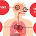 Aaptak.net:HIGH-हाई ब्लड प्रेशर के मरीज भूलकर भी खाने में शामिल न करें'5 भोज्य पदार्थ तुरंत शुरू कर दें परहेज!