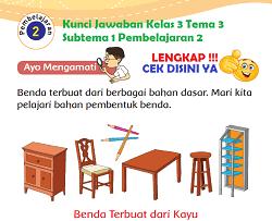 Kunci Jawaban Kelas 3 Tema 3 Subtema 1 Pembelajaran 2 www.simplenews.me