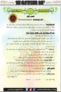 ملزمة الكيمياء للصف السادس العلمي الفرع التطبيقي للأستاذ احمد النداوي 2017
