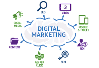 The New Era of Internet Marketing