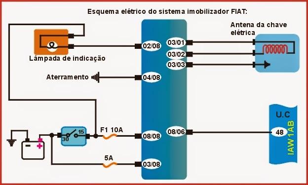 Bv 16 amp 17 - 1 part 6