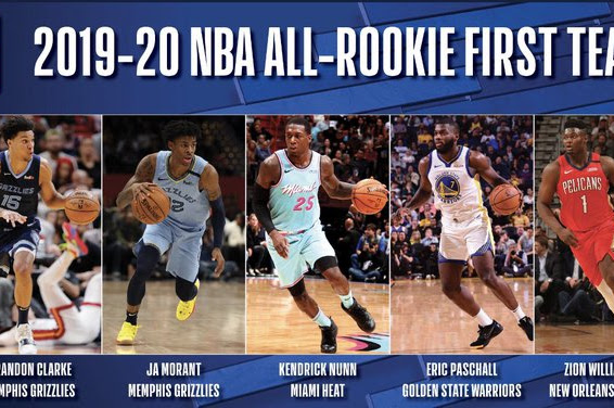 2019-2020 All-Rookie Teams Announced