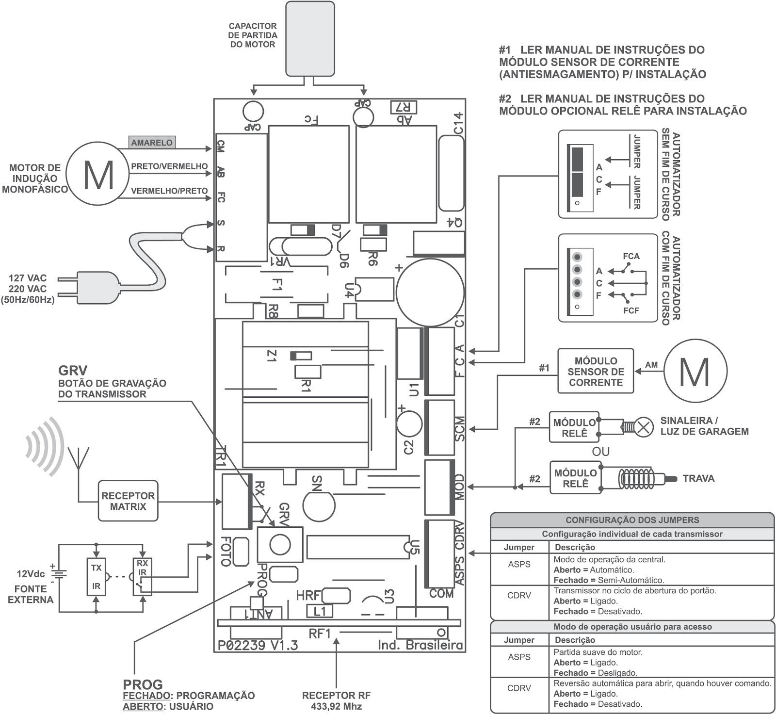 dicas do instalador: Esquema de ligação, central click