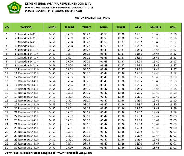 jadwal imsakiyah ramadhan buka puasa kabupaten Pidie 2020 m 1441 h tomatalikuang.com