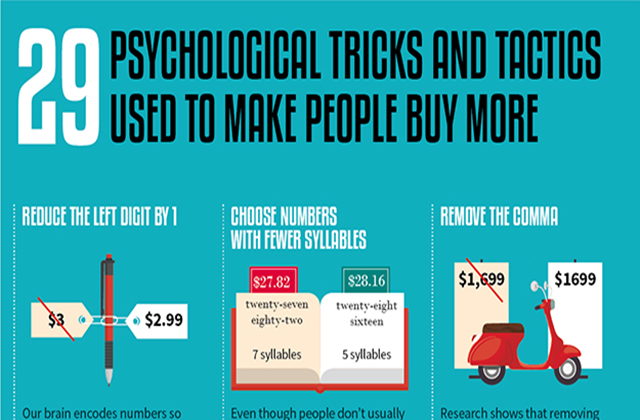 29 Psychological Pricing Tricks and Tactics Used To Make People Buy More