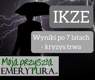 Wyniki IKZE od 2012
