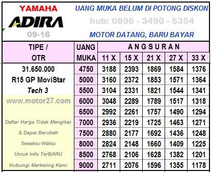 Kredit Motor Yamaha Source R15 Gp Daftar Harga Adira 0916