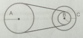 Soal Fisika USBN SMA - Gerak Roda-Roda