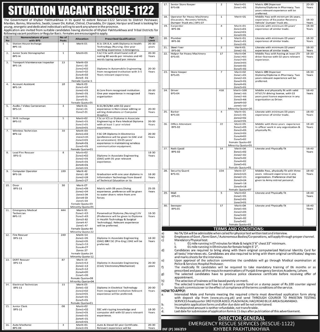 Advertisement for Rescue 1122 Jobs September 2019
