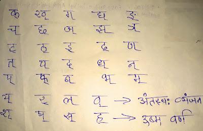 संस्कृत वर्णमाला