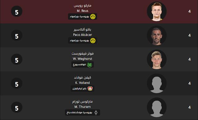 german-bundesliga-scorers