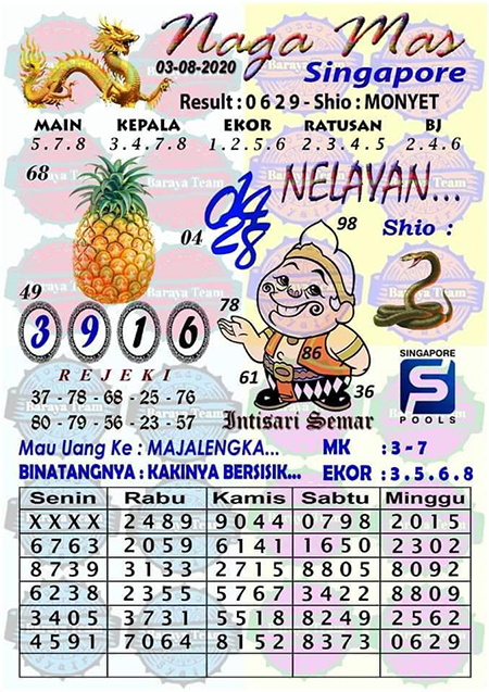 Syair Nagamas SGP Senin 03 Agustus 2020