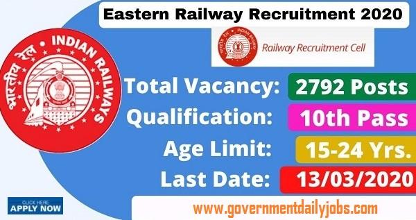 Eastern Railway Apprentice Jobs 2020 for 2792 Posts