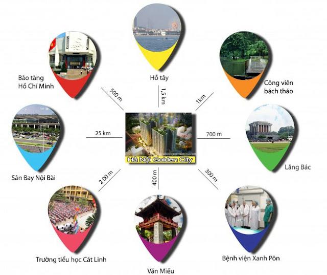 kết nối chung cư hà nội golden city