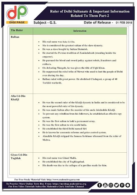 DP   Dynasty of Delhi Sultanate Part -2 For SSC CHSL Exam   01 - 02 - 18