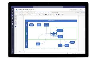 aplikasi membuat flohchart Microsoft Visio