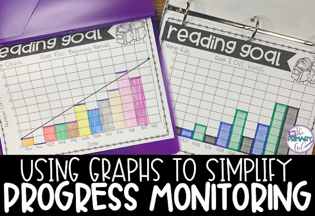 Picture of two reading goal graphs with text Using Graphs to Simplify Progress Monitoring