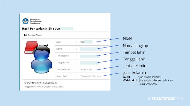 Cek NISN Dengan Nama