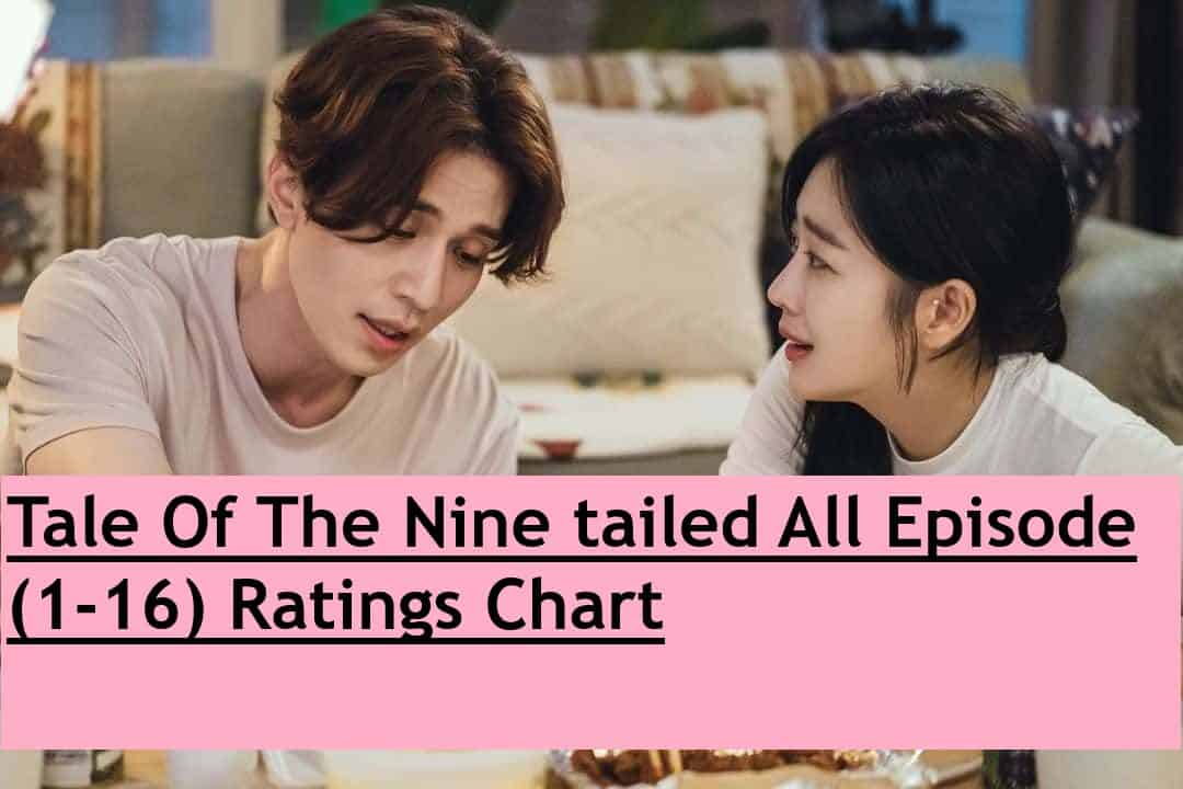 Tale Of The Nine-Tailed: all episode (1-16) Ratings Chart: 2020 TVn