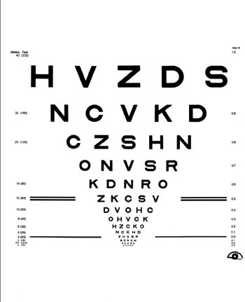 Eye Chart , ETDRS , What is 20/20 Vision? , 20/20 Vision