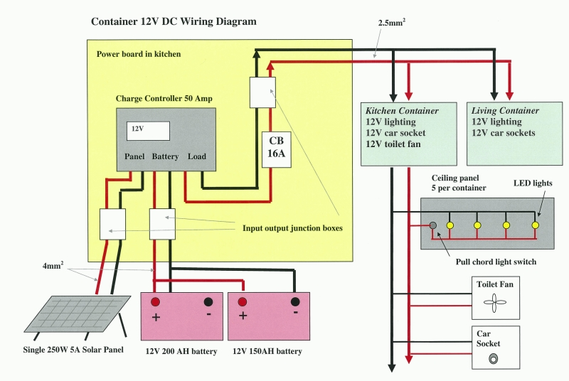 How to build an electrical system in a container house for Household electrical circuit design