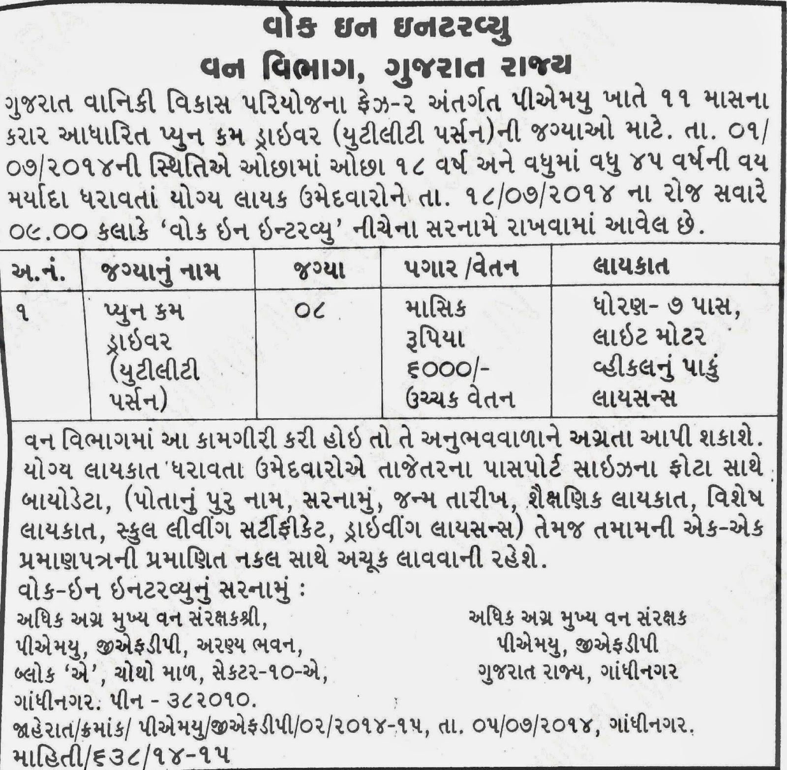 Gujarat Forestry Development Project (GFDP) Peon cum