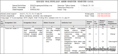 Kisi-kisi PAS Sosiologi Kelas 10 Tahun 2019/2020