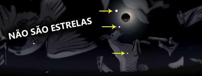 encontro planetas jupiter saturno marte e a lua