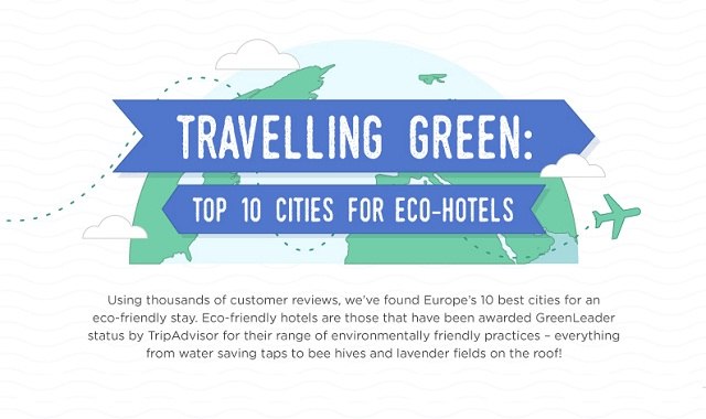 Travelling Green Top 10 Cities for Eco-Hotels