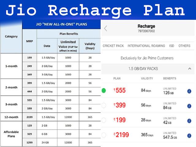 jio Recharge, jio new recharge plan, jio online recharge, jio phone recharge, Jio Recharge, jio recharge 49, jio recharge online, jio recharge plans,