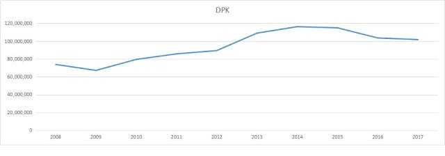 BDMN BDMN (PT. Bank Danamon Indonesia Tbk) - Analisa Fundamental Saham Indonesia