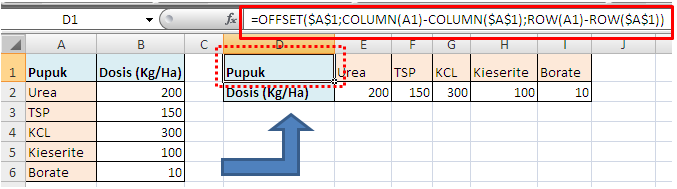 Contoh Formula OFFSET untuk Transpose Data Excel