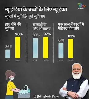 राष्ट्रीय स्तर पर परिवर्तन के लिए एक समग्र शिक्षा प्रणाली बेहद जरूरी : प्रधानमंत्री मोदी