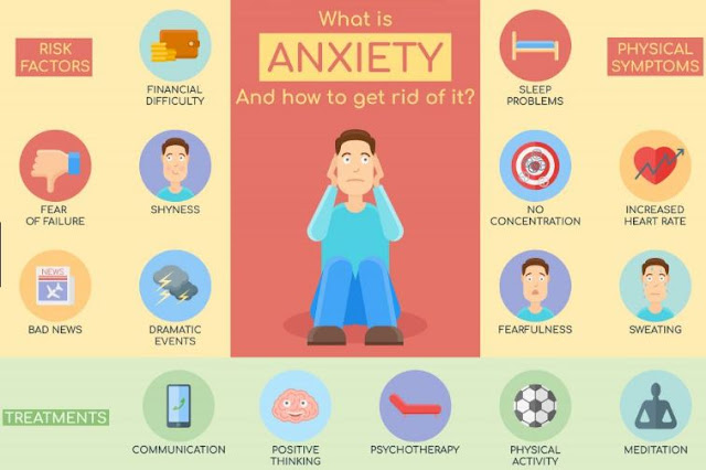 Anxiety Disorders - Symptoms and Causes - healthy wiki how