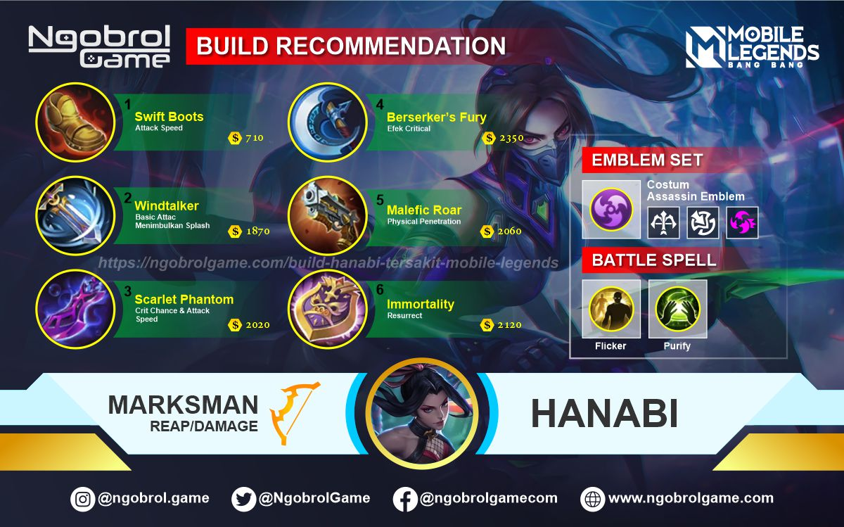 Build Hanabi Tersakit 2021 Mobile Legends