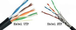 Kabel LAN UTP dan STP