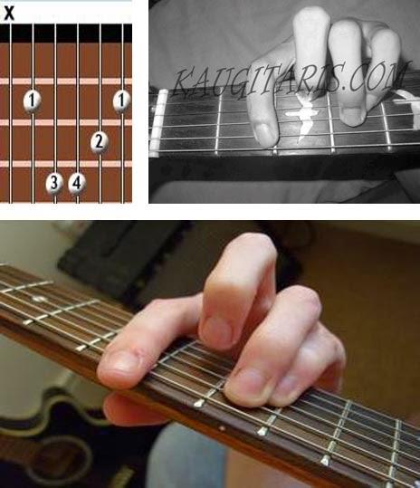 kunci gantung gitar