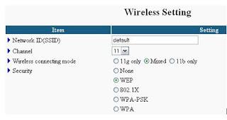 cara menambah kecepatan sinyal wifi rumah mengatur nirkabell