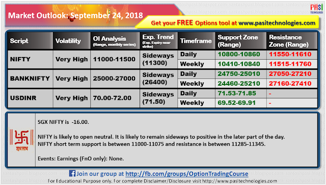 Indian Market Outlook: September 24, 2018