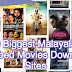 10 Biggest Malayalam Dubbed Movies Download Sites in 2020