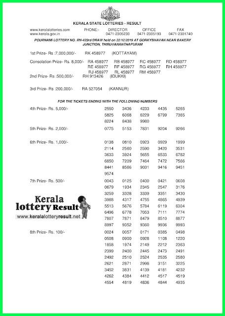 Kerala Lottery Result 22-12-2019 Pournami RN-423 (keralalotteryresult.net)-page-